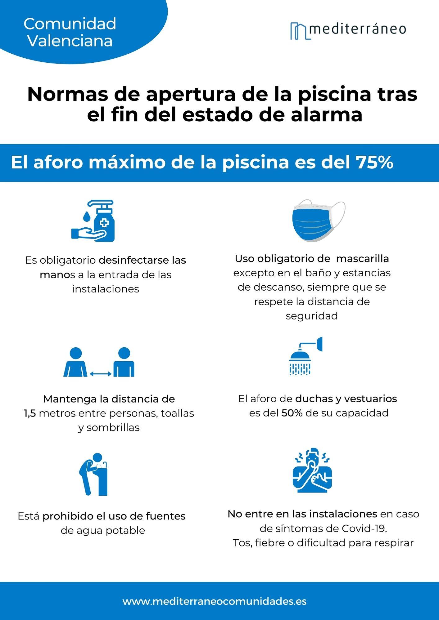Normas de las piscinas en 2021 de la Comunidad Valenciana